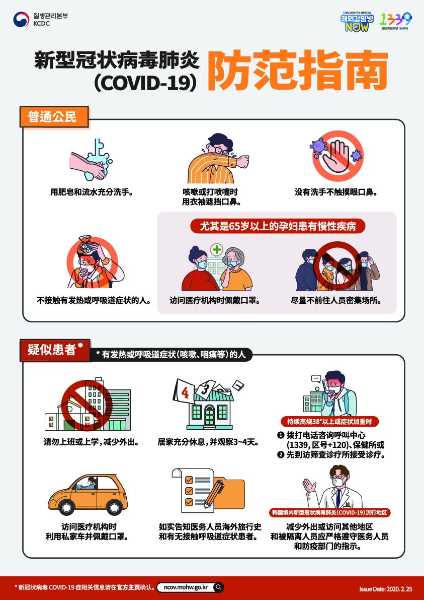 0225 코로나19 행동수칙 포스터_중국어.jpg